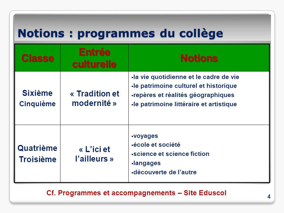 Notions : programmes du collège 4Classe Entrée culturelle Notions Sixième Cinquième « Tradition et modernité » la vie quotidienne et le cadre de vie l