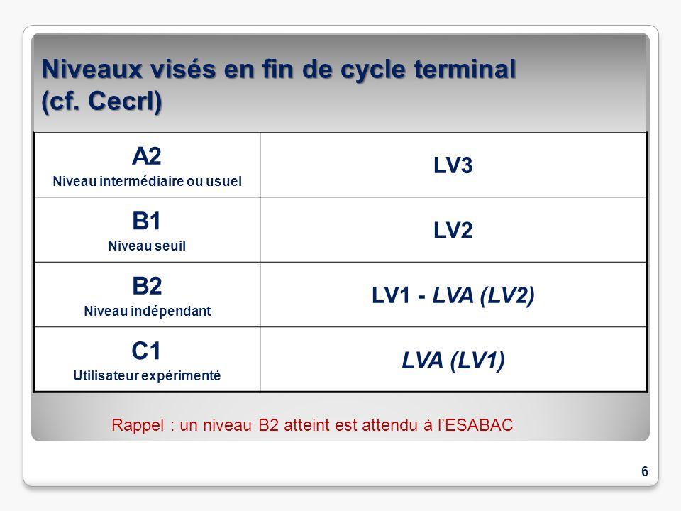 A2 Niveau intermédiaire ou usuel LV3 B1 Niveau seuil LV2 B2 Niveau indépendant LV1 - LVA (LV2) C1 Utilisateur expérimenté LVA (LV1) 6 Niveaux visés en