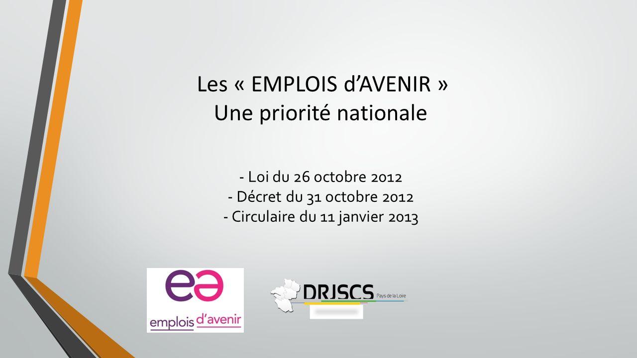 Les « EMPLOIS dAVENIR » Une priorité nationale - Loi du 26 octobre 2012 - Décret du 31 octobre 2012 - Circulaire du 11 janvier 2013