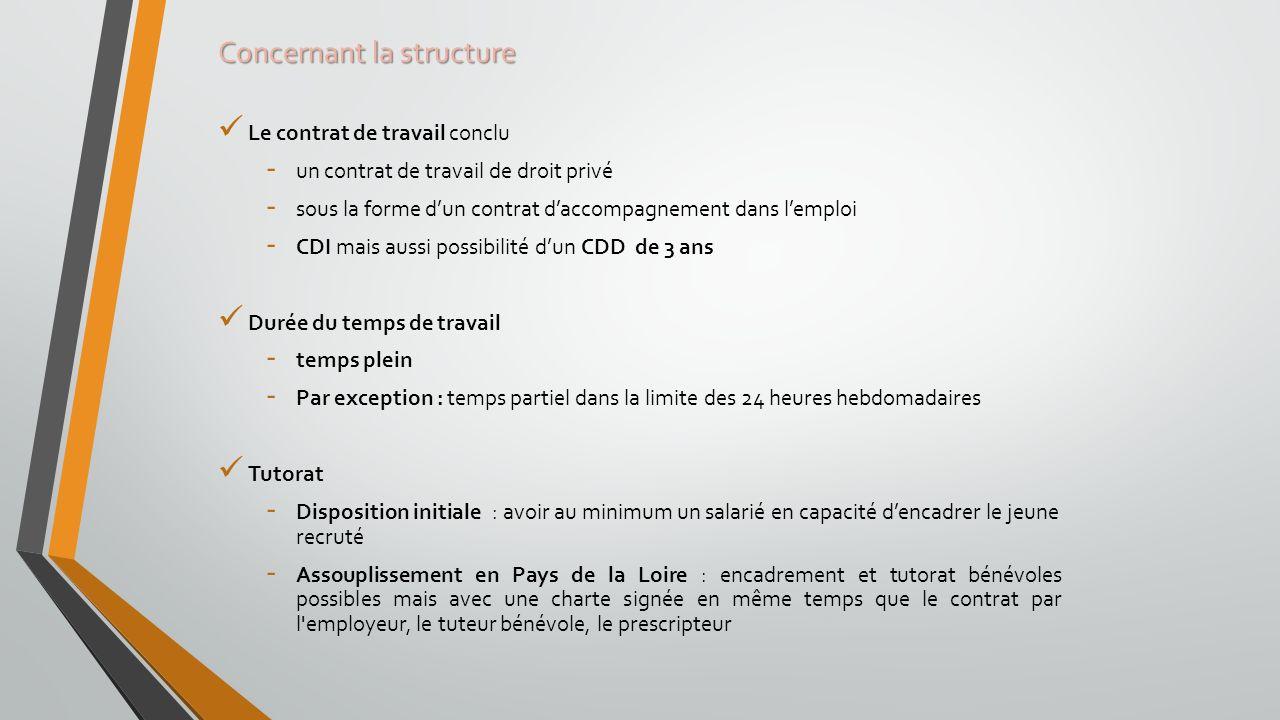 Concernant la structure Le contrat de travail conclu - un contrat de travail de droit privé - sous la forme dun contrat daccompagnement dans lemploi -