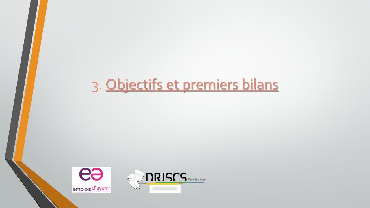 Objectifs et premiers bilans 3. Objectifs et premiers bilans