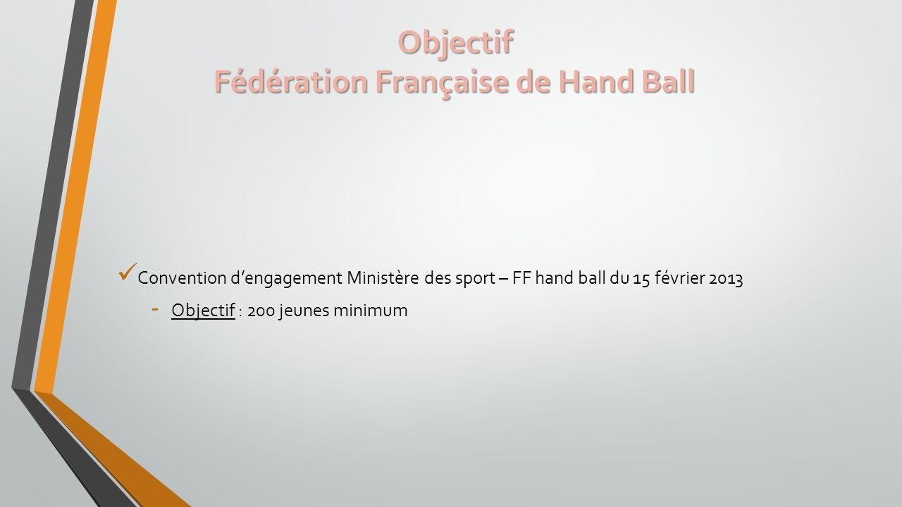 Convention dengagement Ministère des sport – FF hand ball du 15 février 2013 - Objectif : 200 jeunes minimum Objectif Fédération Française de Hand Bal