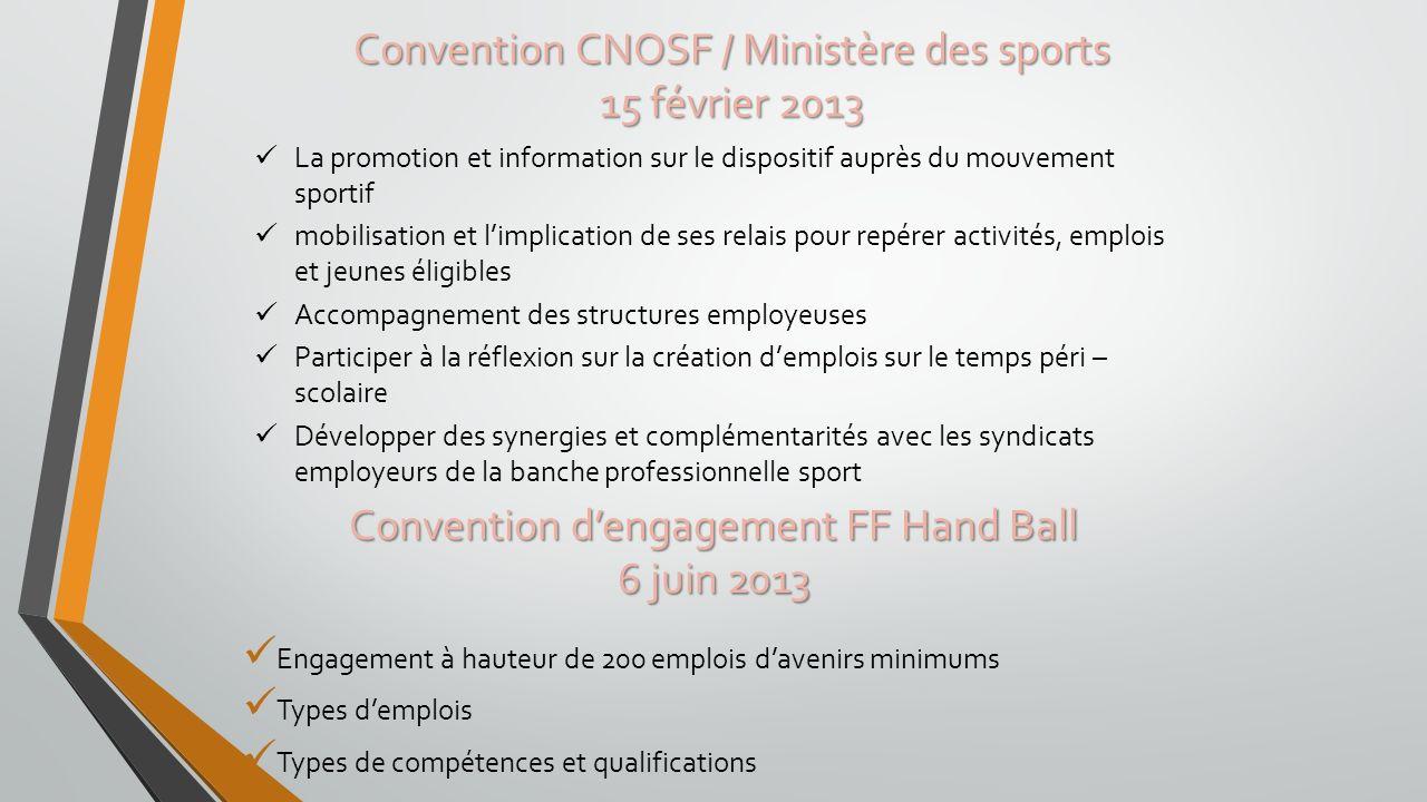 Convention dengagement FF Hand Ball 6 juin 2013 Engagement à hauteur de 200 emplois davenirs minimums Types demplois Types de compétences et qualifica