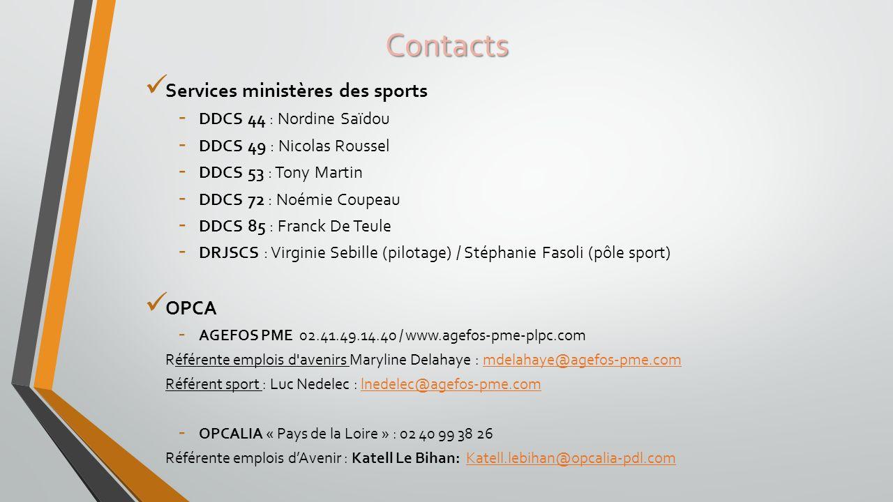Contacts Services ministères des sports - DDCS 44 : Nordine Saïdou - DDCS 49 : Nicolas Roussel - DDCS 53 : Tony Martin - DDCS 72 : Noémie Coupeau - DDCS 85 : Franck De Teule - DRJSCS : Virginie Sebille (pilotage) / Stéphanie Fasoli (pôle sport) OPCA - AGEFOS PME 02.41.49.14.40 / www.agefos-pme-plpc.com Référente emplois d avenirs Maryline Delahaye : mdelahaye@agefos-pme.commdelahaye@agefos-pme.com Référent sport : Luc Nedelec : lnedelec@agefos-pme.comlnedelec@agefos-pme.com - OPCALIA « Pays de la Loire » : 02 40 99 38 26 Référente emplois dAvenir : Katell Le Bihan: Katell.lebihan@opcalia-pdl.comKatell.lebihan@opcalia-pdl.com