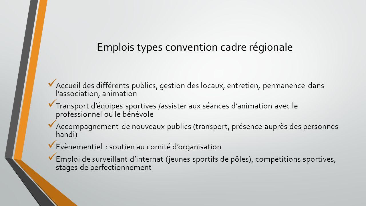 Emplois types convention cadre régionale Accueil des différents publics, gestion des locaux, entretien, permanence dans lassociation, animation Transp