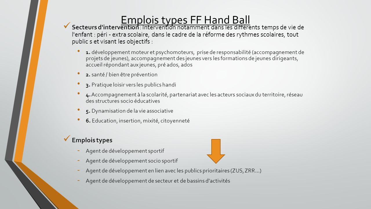 Emplois types FF Hand Ball Secteurs d'intervention : Intervention notamment dans les différents temps de vie de l'enfant : péri - extra scolaire, dans