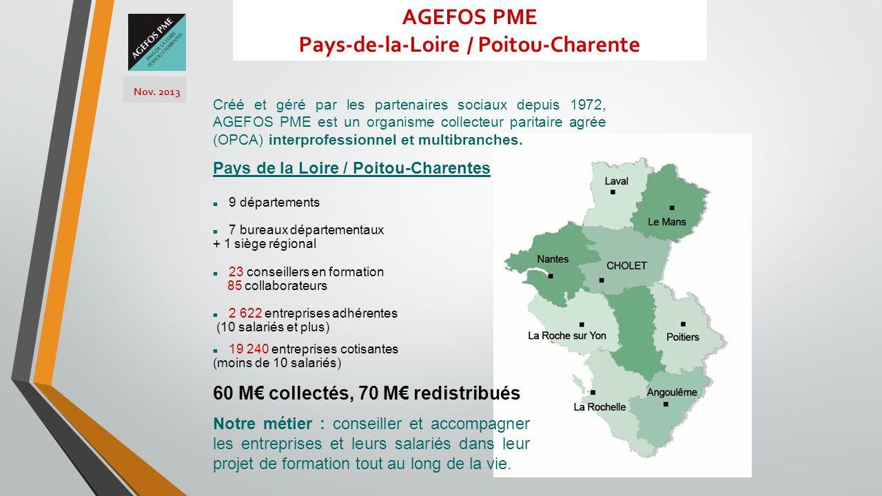 60 M collectés, 70 M redistribués AGEFOS PME Pays-de-la-Loire / Poitou-Charente Pays de la Loire / Poitou-Charentes 9 départements 7 bureaux départeme
