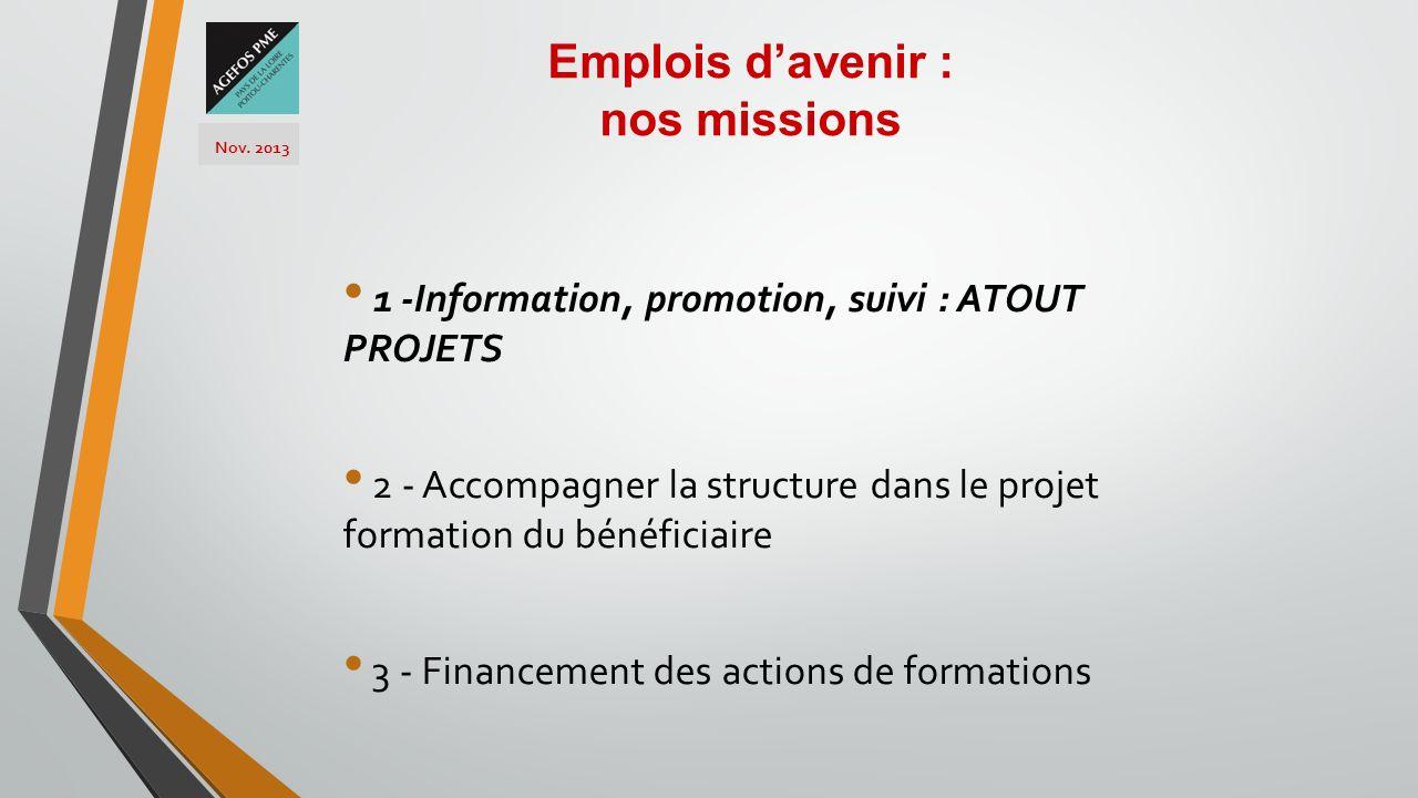 Emplois davenir : nos missions 1 -Information, promotion, suivi : ATOUT PROJETS 2 - Accompagner la structure dans le projet formation du bénéficiaire