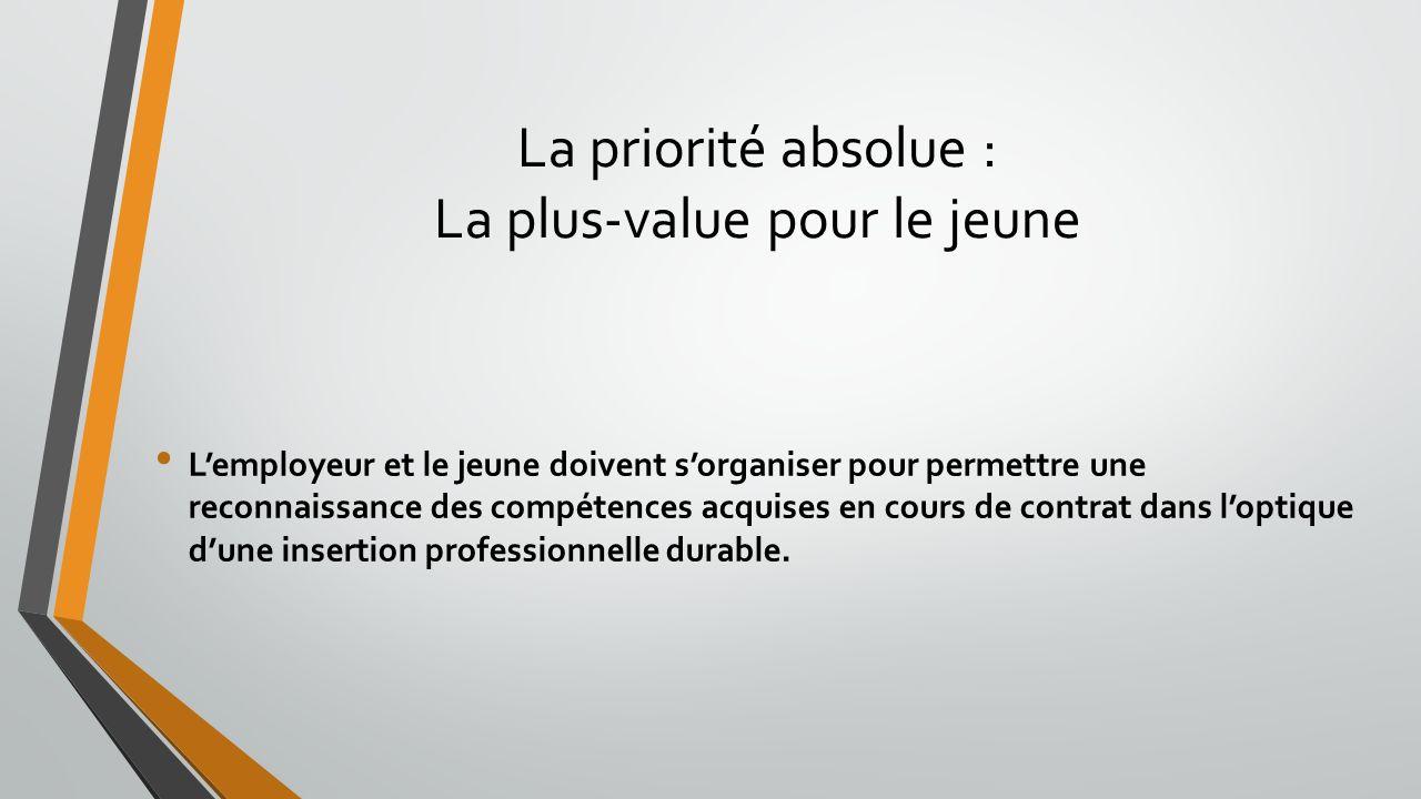 La priorité absolue : La plus-value pour le jeune Lemployeur et le jeune doivent sorganiser pour permettre une reconnaissance des compétences acquises
