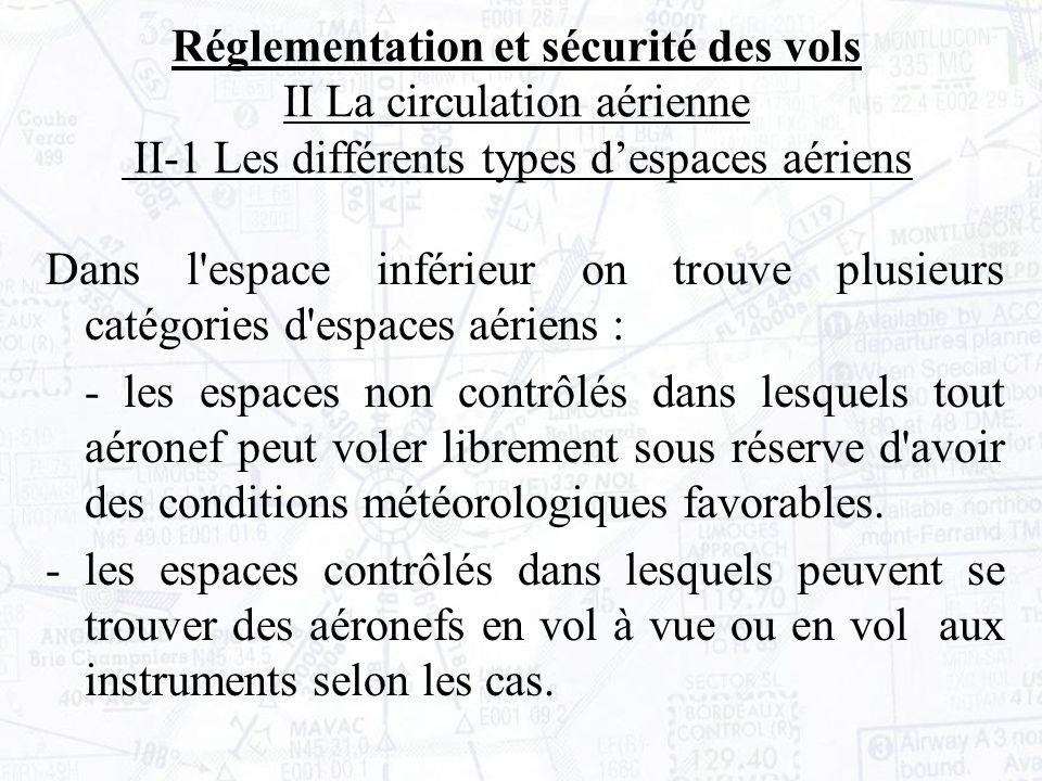 Dans l espace inférieur on trouve plusieurs catégories d espaces aériens : - les espaces non contrôlés dans lesquels tout aéronef peut voler librement sous réserve d avoir des conditions météorologiques favorables.