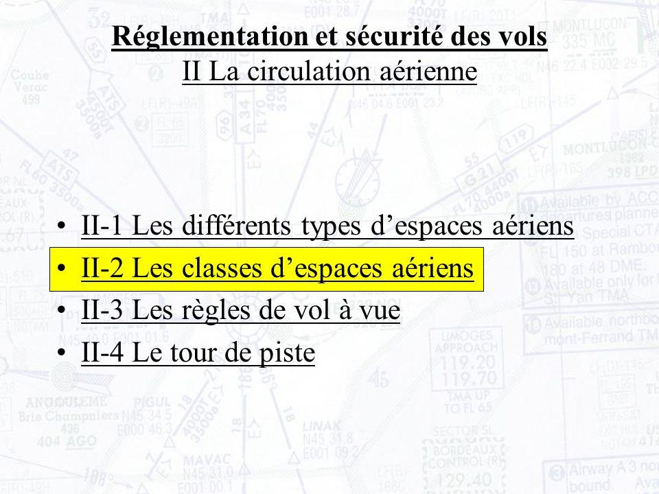 II-1 Les différents types despaces aériens II-2 Les classes despaces aériens II-3 Les règles de vol à vue II-4 Le tour de piste Réglementation et sécurité des vols II La circulation aérienne