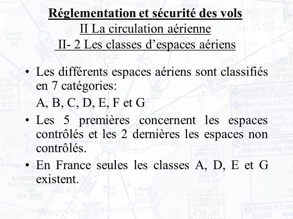 Les différents espaces aériens sont classifiés en 7 catégories: A, B, C, D, E, F et G Les 5 premières concernent les espaces contrôlés et les 2 dernières les espaces non contrôlés.