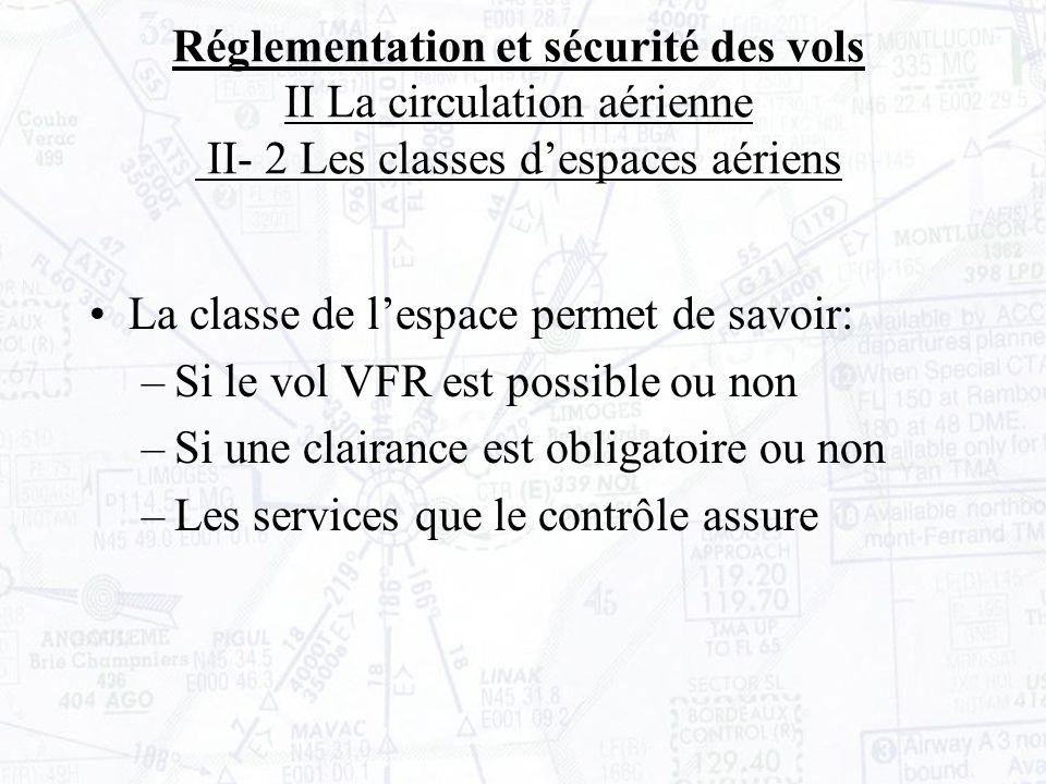 La classe de lespace permet de savoir: –Si le vol VFR est possible ou non –Si une clairance est obligatoire ou non –Les services que le contrôle assure Réglementation et sécurité des vols II La circulation aérienne II- 2 Les classes despaces aériens