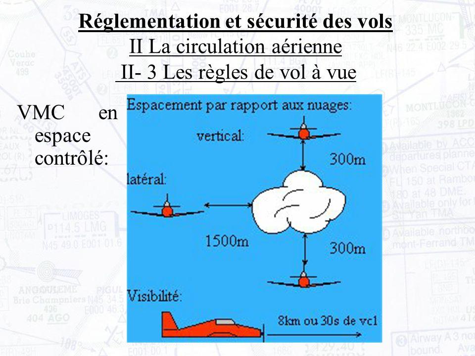 VMC en espace contrôlé: Réglementation et sécurité des vols II La circulation aérienne II- 3 Les règles de vol à vue