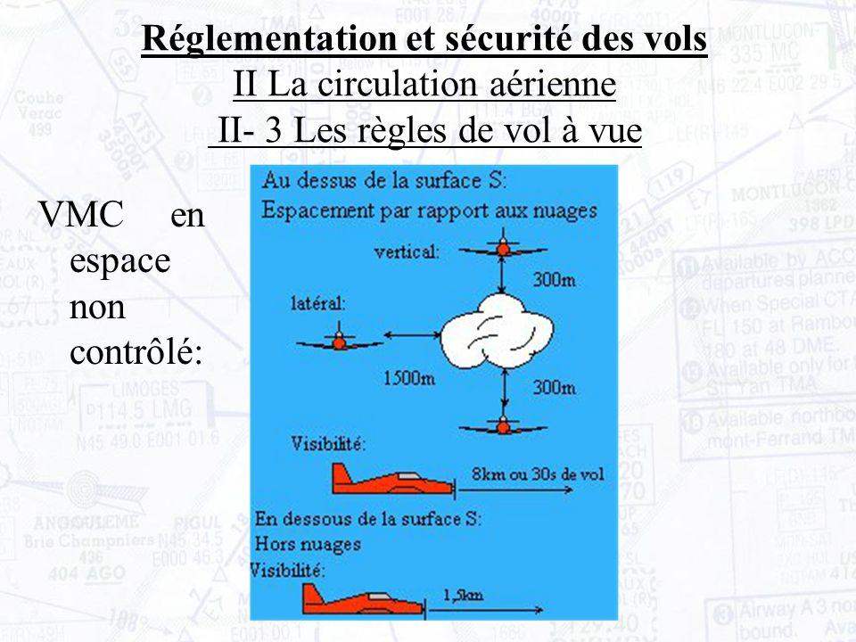VMC en espace non contrôlé: Réglementation et sécurité des vols II La circulation aérienne II- 3 Les règles de vol à vue