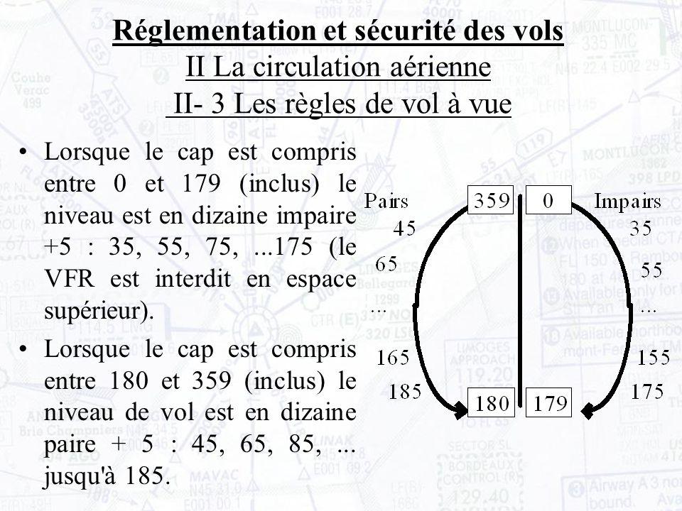 Lorsque le cap est compris entre 0 et 179 (inclus) le niveau est en dizaine impaire +5 : 35, 55, 75,...175 (le VFR est interdit en espace supérieur).