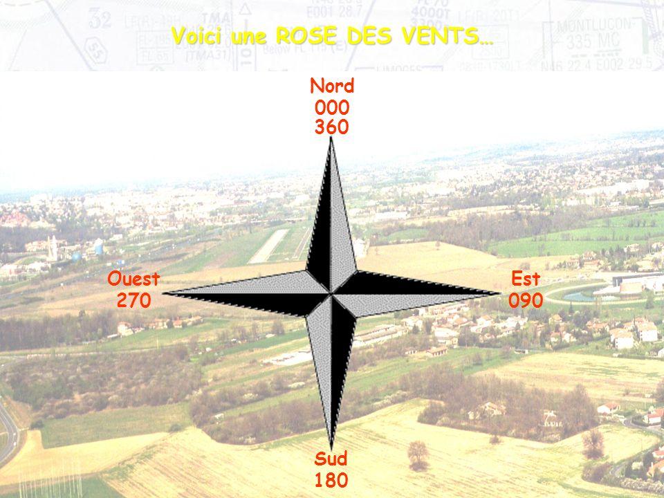 Voici une ROSE DES VENTS… Nord 000 Est 090 Sud 180 Ouest 270 360
