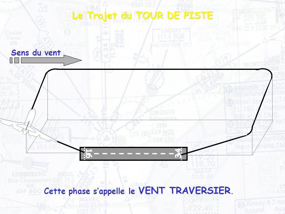 Le Trajet du TOUR DE PISTE Sens du vent Cette phase sappelle le VENT TRAVERSIER. 34 16