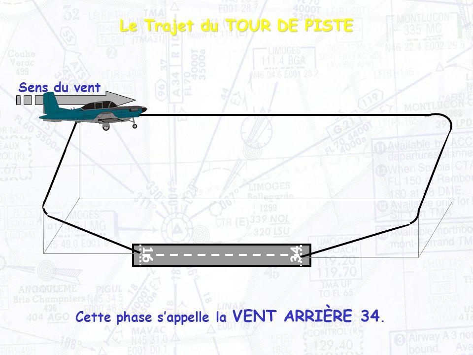 Le Trajet du TOUR DE PISTE Sens du vent Cette phase sappelle la VENT ARRIÈRE 34. 34 16