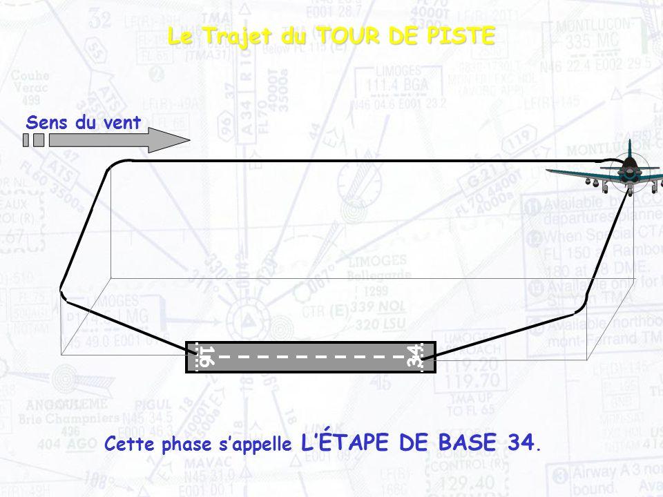 Le Trajet du TOUR DE PISTE Sens du vent Cette phase sappelle LÉTAPE DE BASE 34. 34 16
