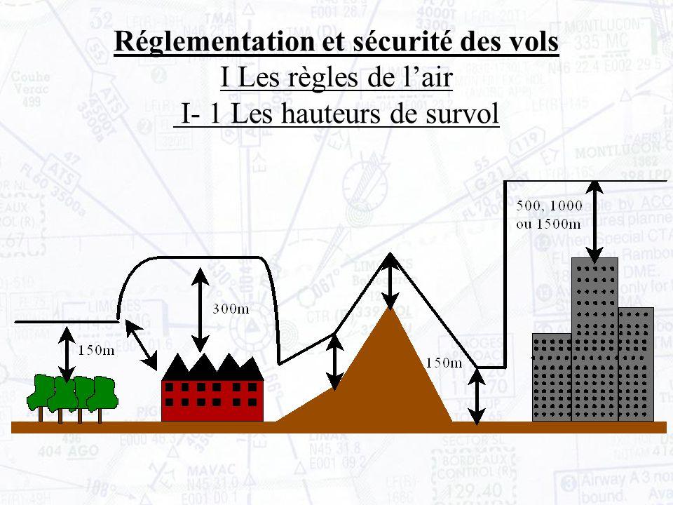 Réglementation et sécurité des vols I Les règles de lair I- 1 Les hauteurs de survol