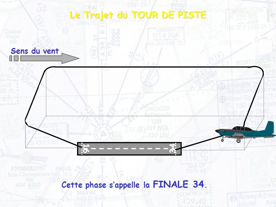 Le Trajet du TOUR DE PISTE Sens du vent Cette phase sappelle la FINALE 34. 34 16