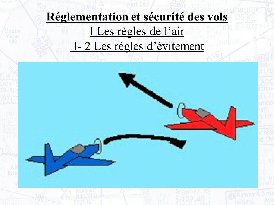 Réglementation et sécurité des vols I Les règles de lair I- 2 Les règles dévitement