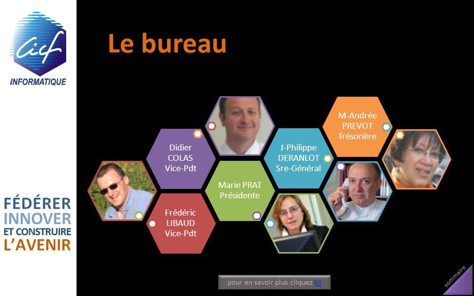 sommaire Le bureau Frédéric LIBAUD Vice-Pdt Marie PRAT Présidente Didier COLAS Vice-Pdt J-Philippe DERANLOT Sre-Général M-Andrée PREVOT Trésorière pou