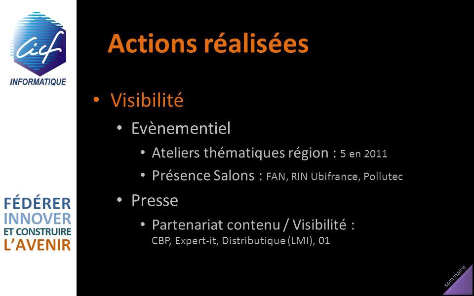 sommaire Actions réalisées Visibilité Evènementiel Ateliers thématiques région : 5 en 2011 Présence Salons : FAN, RIN Ubifrance, Pollutec Presse Parte