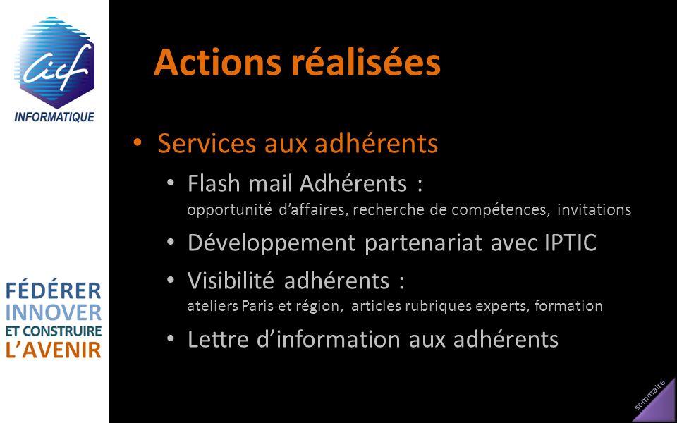 sommaire Actions réalisées Services aux adhérents Flash mail Adhérents : opportunité daffaires, recherche de compétences, invitations Développement pa