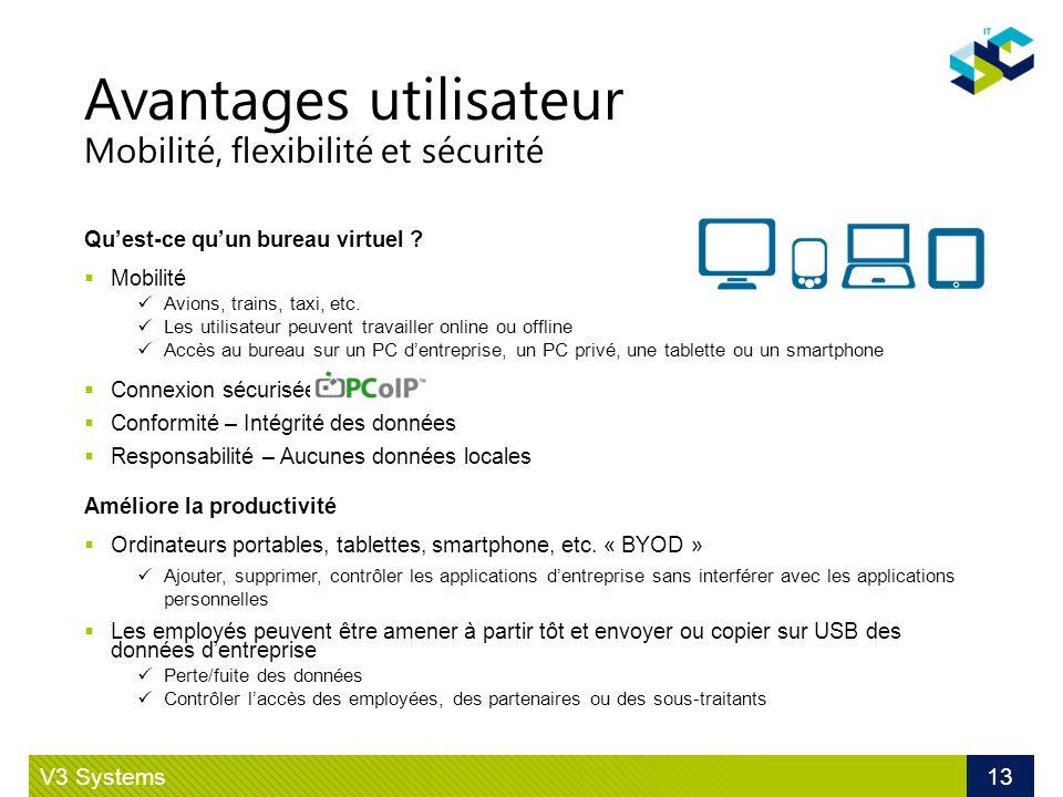 Avantages utilisateur Mobilité, flexibilité et sécurité Quest-ce quun bureau virtuel ? Mobilité Avions, trains, taxi, etc. Les utilisateur peuvent tra