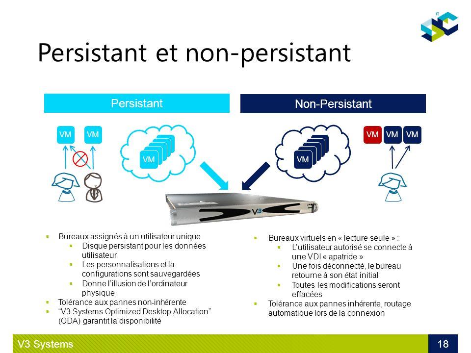 Persistant et non-persistant V3 Systems 18 Persistant Non-Persistant VM Bureaux assignés à un utilisateur unique Disque persistant pour les données ut