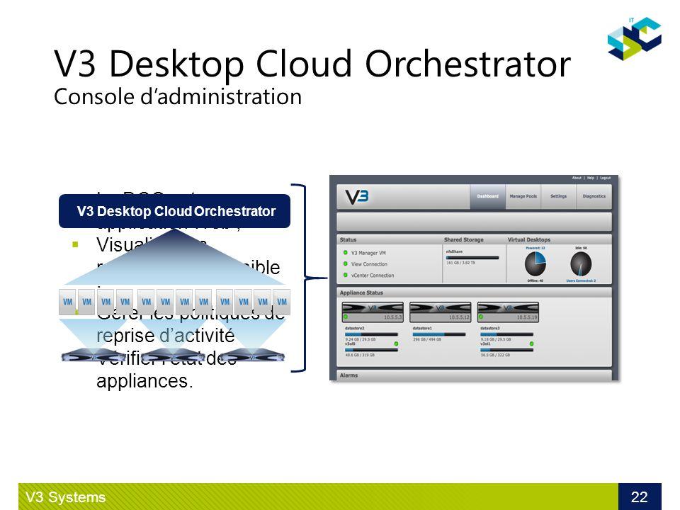 V3 Desktop Cloud Orchestrator Console dadministration Le DCO est une application Web ; Visualiser les ressources disponible ; Gérer les politiques de