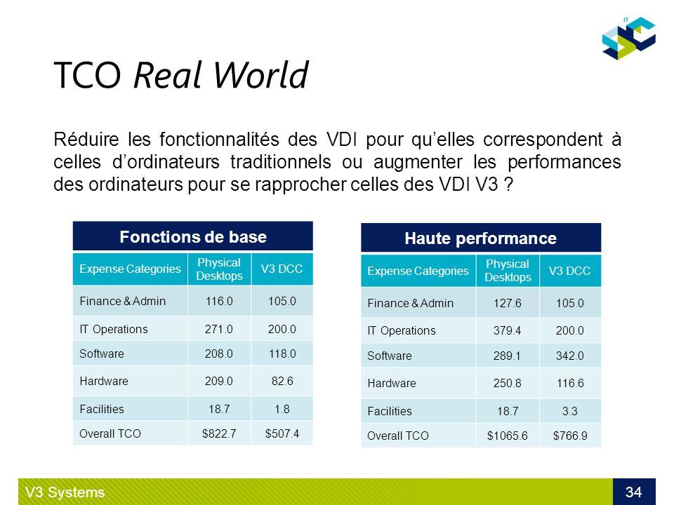 TCO Real World V3 Systems 34 Réduire les fonctionnalités des VDI pour quelles correspondent à celles dordinateurs traditionnels ou augmenter les perfo