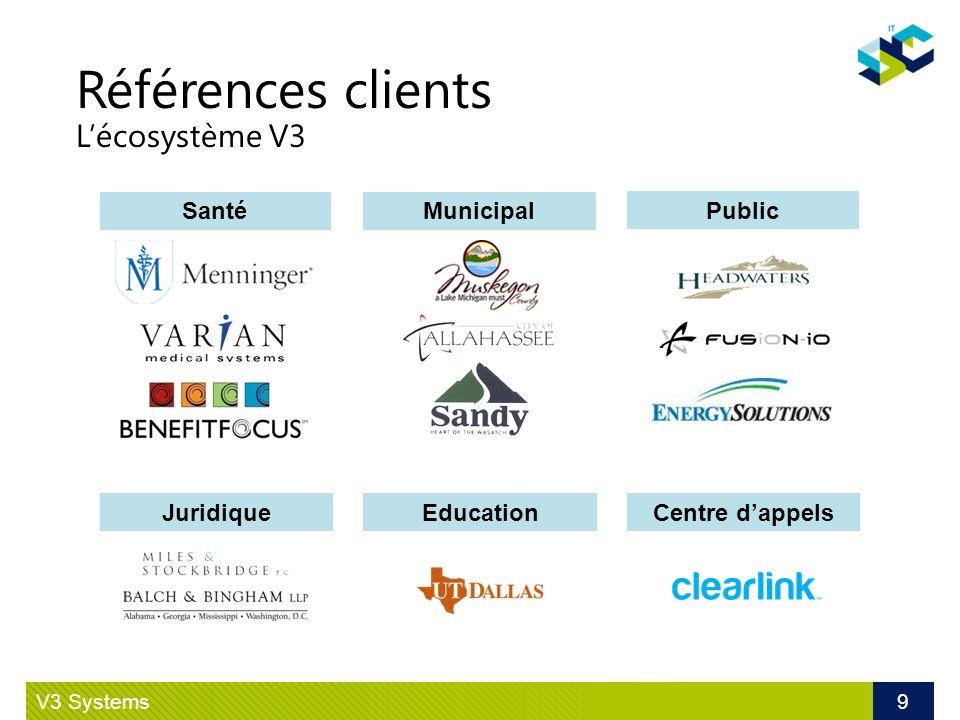 Stack Agnostic V3 Systems 10 V3 System est la première et la seule solution de Cloud Computing compatible avec lensemble des hyperviseurs du marché.