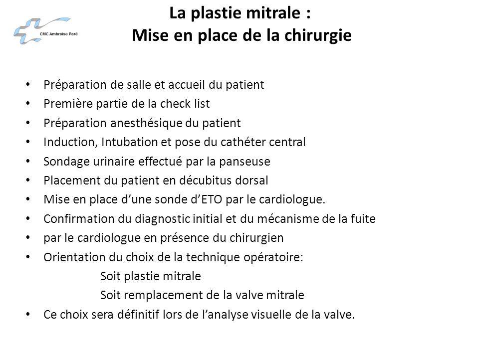La plastie mitrale : Mise en place de la chirurgie Préparation de salle et accueil du patient Première partie de la check list Préparation anesthésiqu