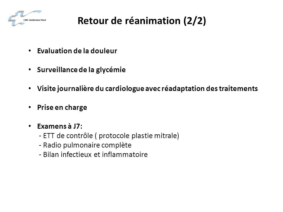 Retour de réanimation (2/2) Evaluation de la douleur Surveillance de la glycémie Visite journalière du cardiologue avec réadaptation des traitements P