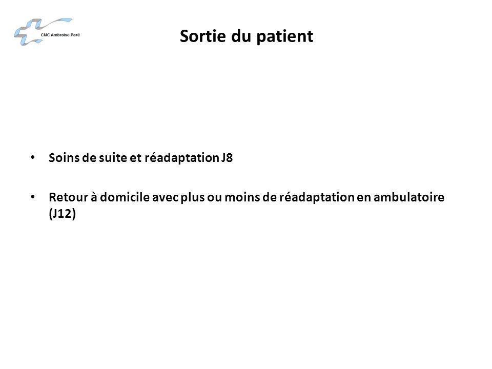 Sortie du patient Soins de suite et réadaptation J8 Retour à domicile avec plus ou moins de réadaptation en ambulatoire (J12)