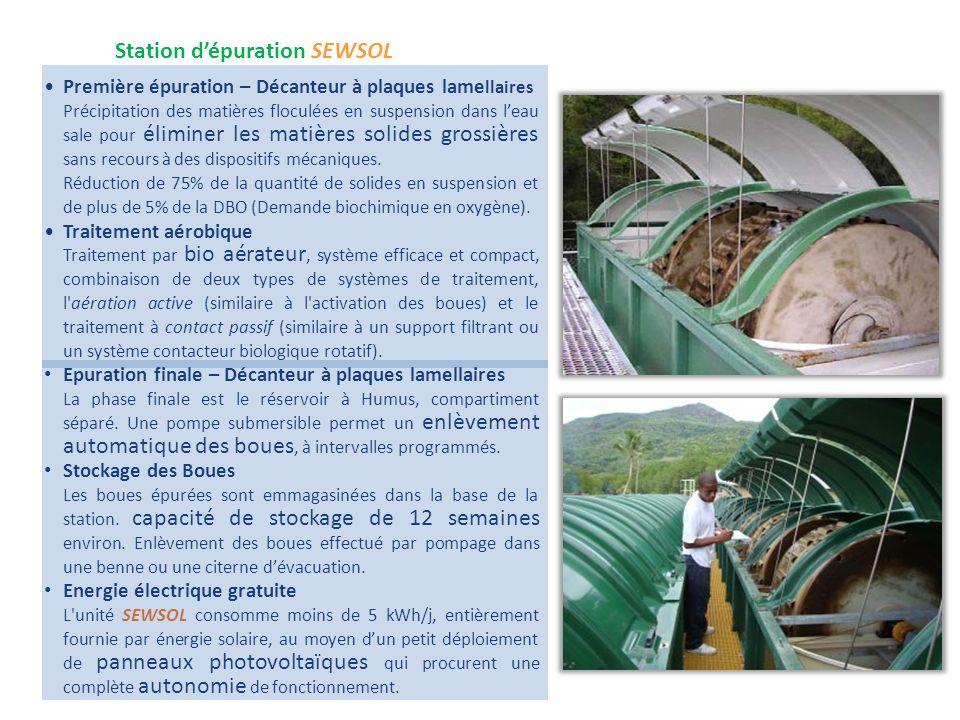 Station dépuration SEWSOL Première épuration – Décanteur à plaques lame llaires Précipitation des matières floculées en suspension dans leau sale pour