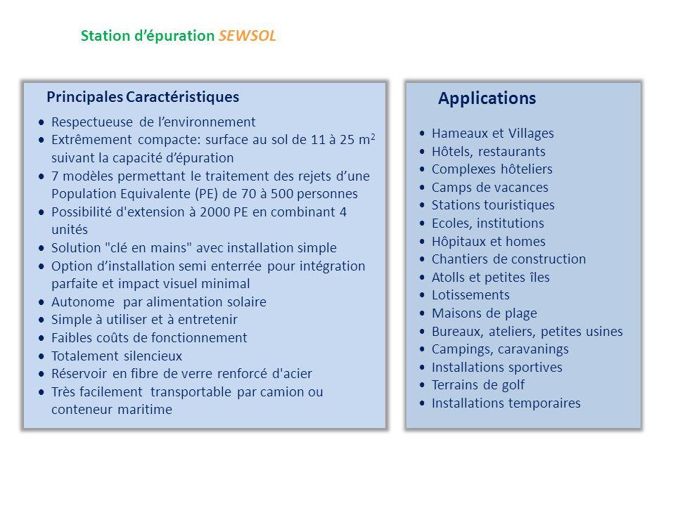Principales Caractéristiques Respectueuse de lenvironnement Extrêmement compacte: surface au sol de 11 à 25 m 2 suivant la capacité dépuration 7 modèl