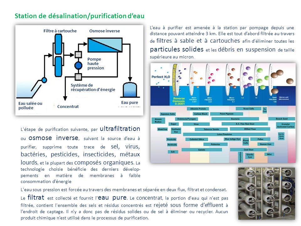 Concentrat Osmose inverse Système de récupération dénergie Eau pure Filtre à cartouche Pompe haute pression Eau salée ou polluée Station de désalinati