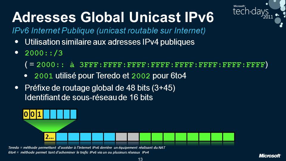 13 Adresses Global Unicast IPv6 IPv6 Internet Publique (unicast routable sur Internet) Utilisation similaire aux adresses IPv4 publiques 2000::/3 ( =