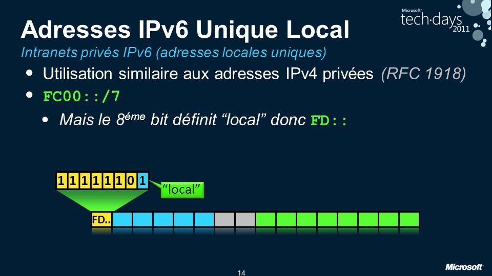 14 Adresses IPv6 Unique Local Intranets privés IPv6 (adresses locales uniques) Utilisation similaire aux adresses IPv4 privées (RFC 1918) FC00::/7 Mai