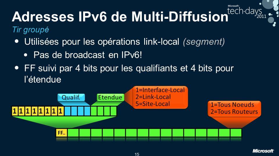15 Utilisées pour les opérations link-local (segment) Pas de broadcast en IPv6! FF suivi par 4 bits pour les qualifiants et 4 bits pour létendue Adres