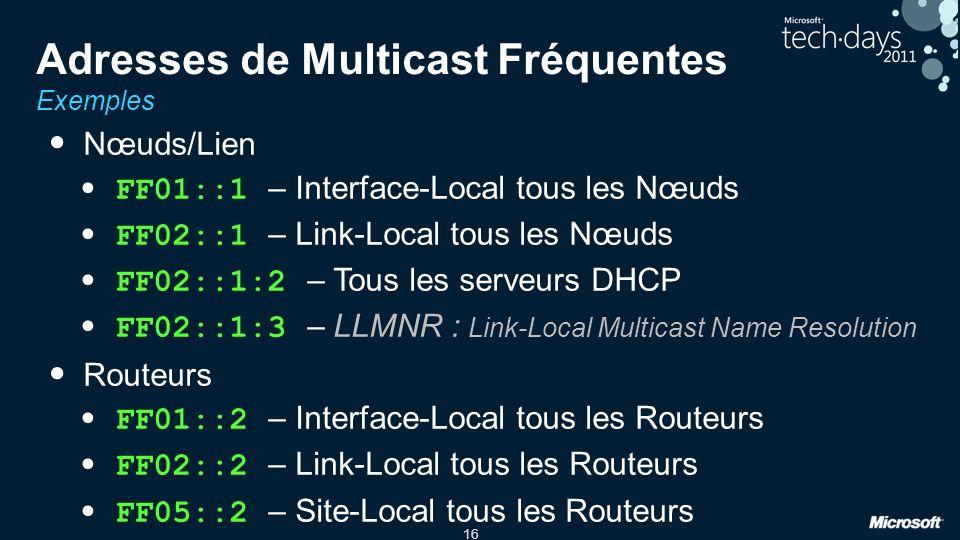 16 Adresses de Multicast Fréquentes Exemples Nœuds/Lien FF01::1 – Interface-Local tous les Nœuds FF02::1 – Link-Local tous les Nœuds FF02::1:2 – Tous