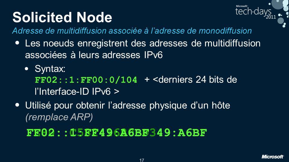 17 Solicited Node Adresse de multidiffusion associée à ladresse de monodiffusion Les noeuds enregistrent des adresses de multidiffusion associées à le