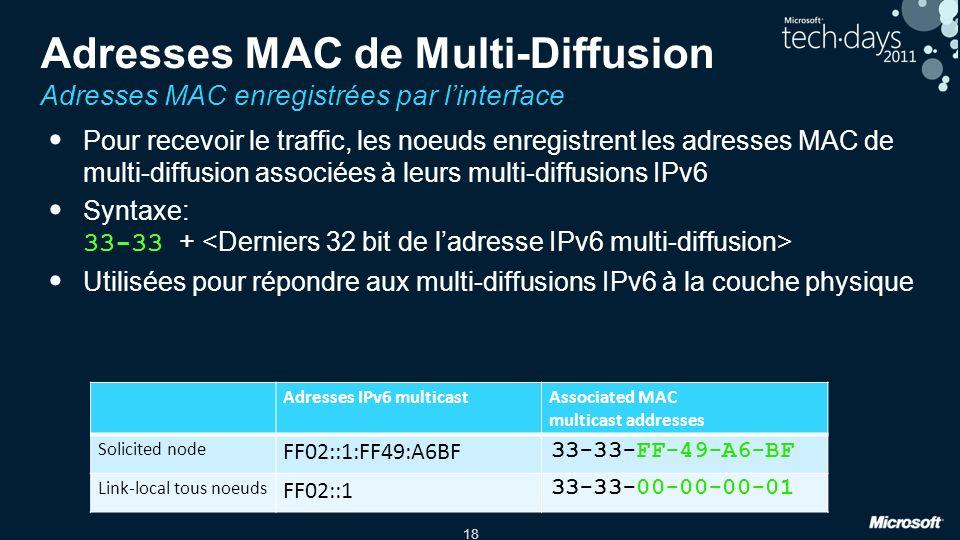 18 Pour recevoir le traffic, les noeuds enregistrent les adresses MAC de multi-diffusion associées à leurs multi-diffusions IPv6 Syntaxe: 33-33 + Util