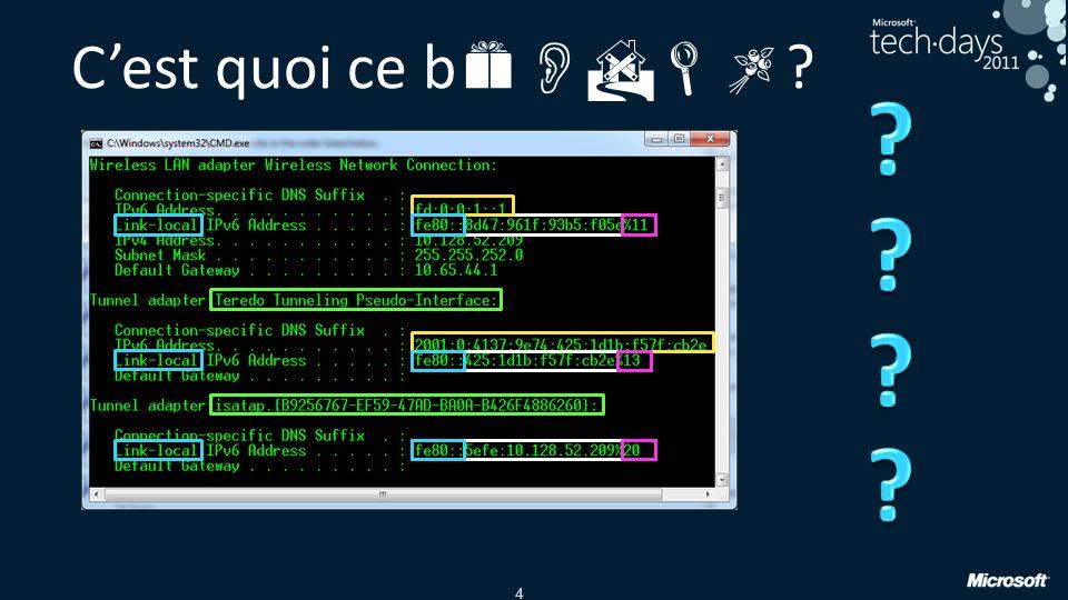 5 Le Paquet IPv6 Comment rédiger des adresses IPv6 Sous-Réseautage Types dadresses Monodiffusion (Unicast) Multidiffusion (Multicast)