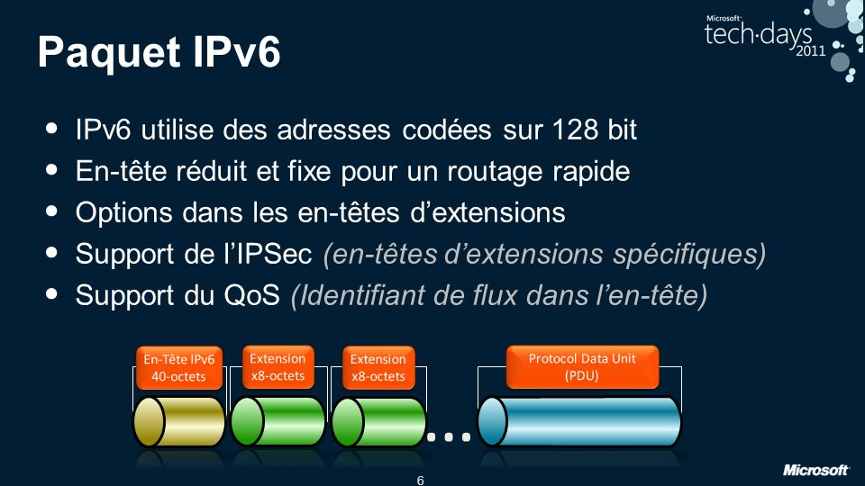6 Paquet IPv6 IPv6 utilise des adresses codées sur 128 bit En-tête réduit et fixe pour un routage rapide Options dans les en-têtes dextensions Support