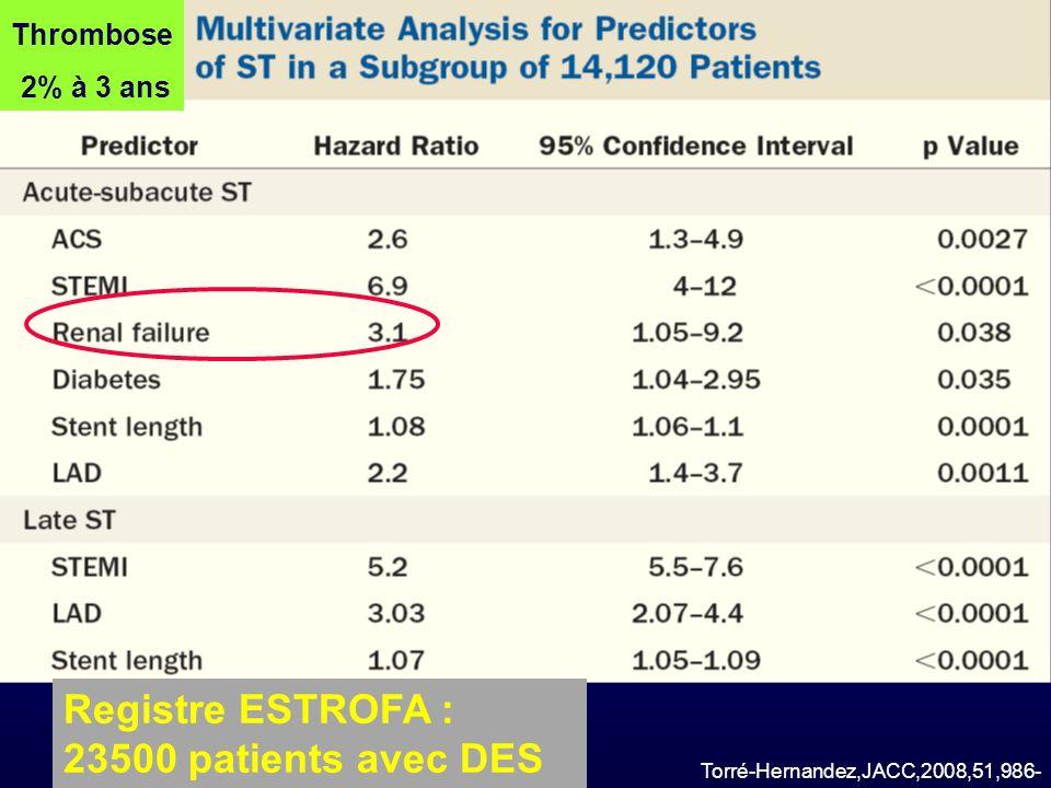 Registre ESTROFA : 23500 patients avec DES Torré-Hernandez,JACC,2008,51,986- Thrombose 2% à 3 ans